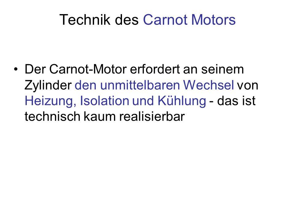 Technik des Carnot Motors Der Carnot-Motor erfordert an seinem Zylinder den unmittelbaren Wechsel von Heizung, Isolation und Kühlung - das ist technisch kaum realisierbar