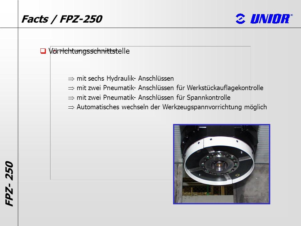 FPZ- 250 Facts / FPZ-250 Vorrichtungsschnittstelle mit sechs Hydraulik- Anschlüssen mit zwei Pneumatik- Anschlüssen für Werkstückauflagekontrolle Auto