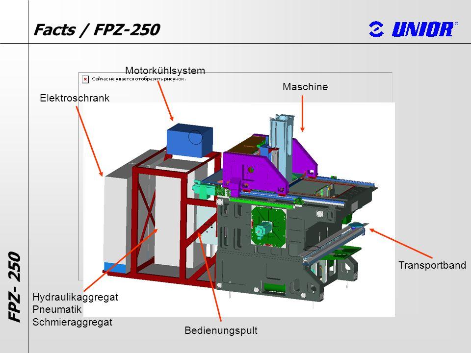 FPZ- 250 X- Achse Hub 600 mm v = 60 m/min a = 6 m/s2 Glasmaßstab 5μm Heidenhain Y- Achse Hub 1200 mm v = 100 m/min a = 6 m/s2, Option 10 m/s2 Glasmaßstab 5μm Heidenhain Z- Achse Hub 600 mm v = 60 m/min a = 6 m/s2 Glasmaßstab 5μm Heidenhain Pneumatischer Ausgleichszylinder