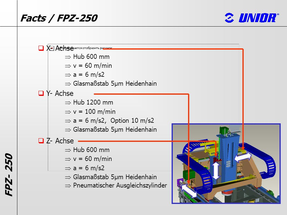 FPZ- 250 X- Achse Hub 600 mm v = 60 m/min a = 6 m/s2 Glasmaßstab 5μm Heidenhain Y- Achse Hub 1200 mm v = 100 m/min a = 6 m/s2, Option 10 m/s2 Glasmaßs