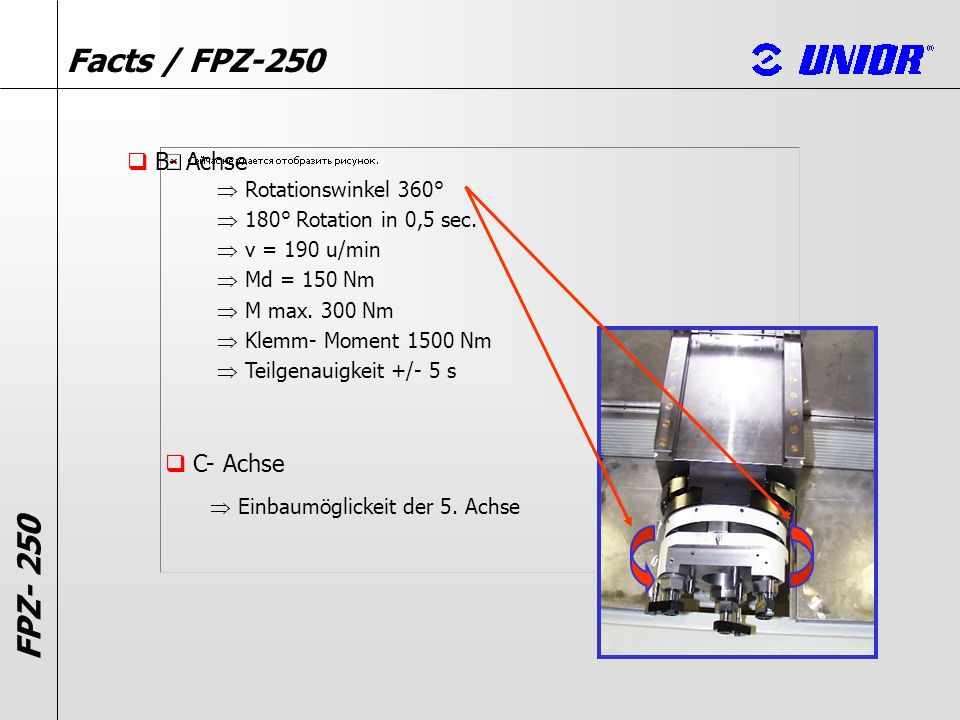 Facts / FPZ-250 FPZ- 250 B- Achse Rotationswinkel 360° 180° Rotation in 0,5 sec. v = 190 u/min Md = 150 Nm M max. 300 Nm Klemm- Moment 1500 Nm Teilgen