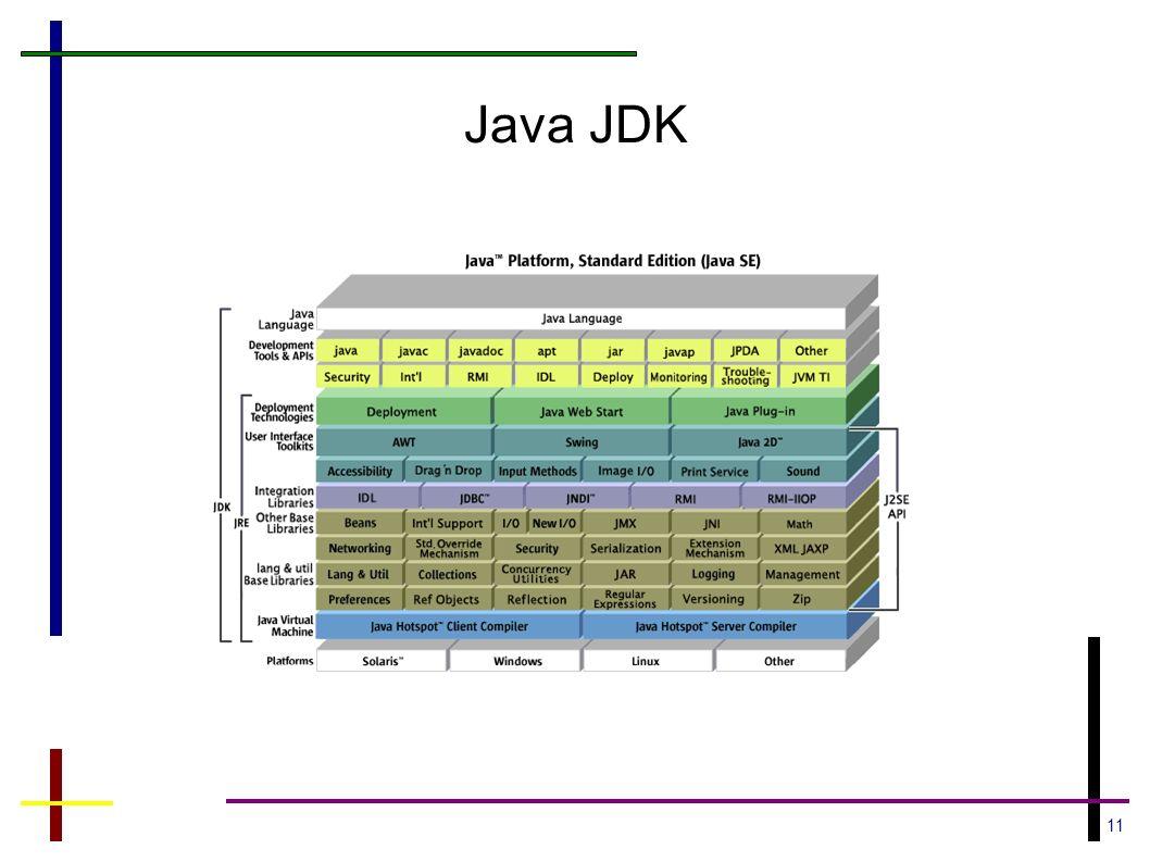 11 Java JDK