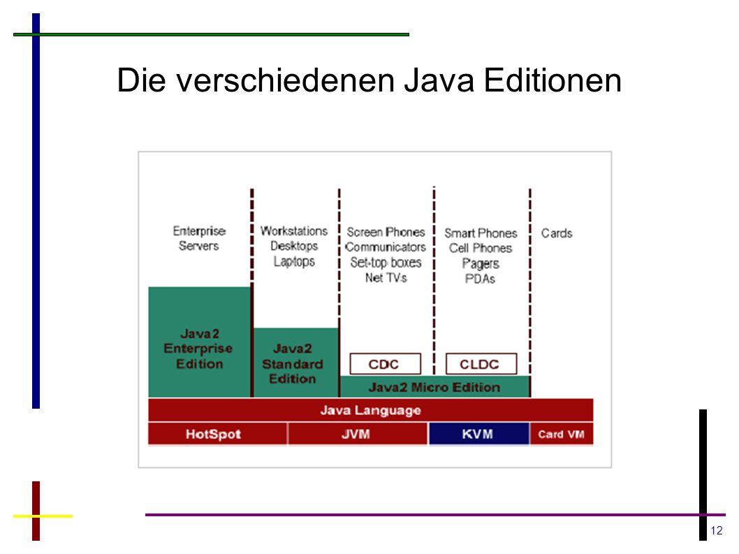 12 Die verschiedenen Java Editionen