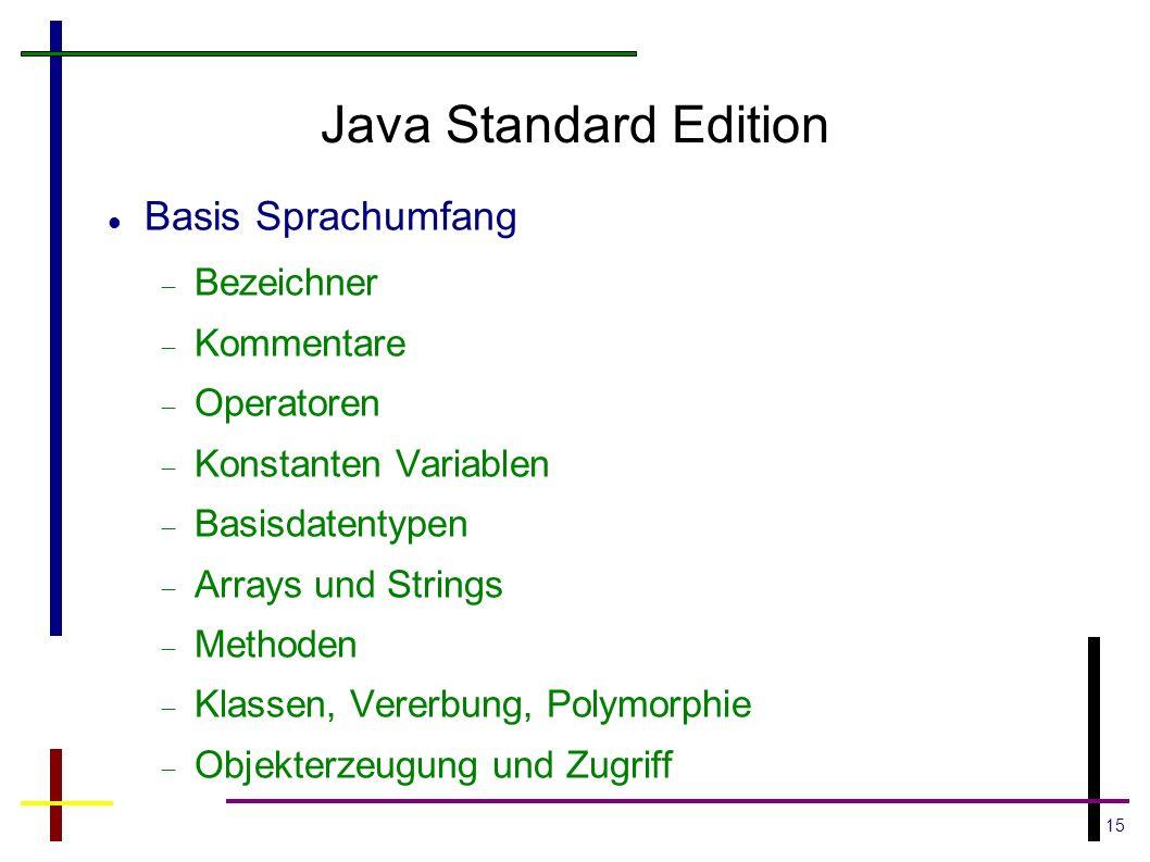 15 Java Standard Edition Basis Sprachumfang Bezeichner Kommentare Operatoren Konstanten Variablen Basisdatentypen Arrays und Strings Methoden Klassen,