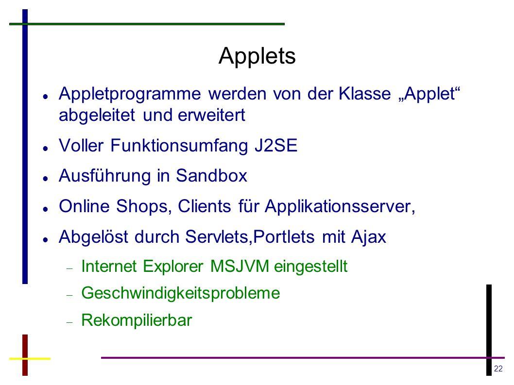 22 Applets Appletprogramme werden von der Klasse Applet abgeleitet und erweitert Voller Funktionsumfang J2SE Ausführung in Sandbox Online Shops, Clien