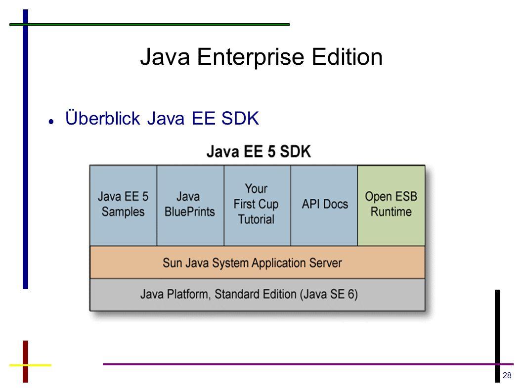 28 Java Enterprise Edition Überblick Java EE SDK