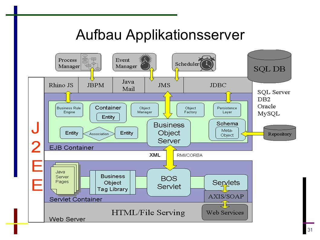 31 Aufbau Applikationsserver