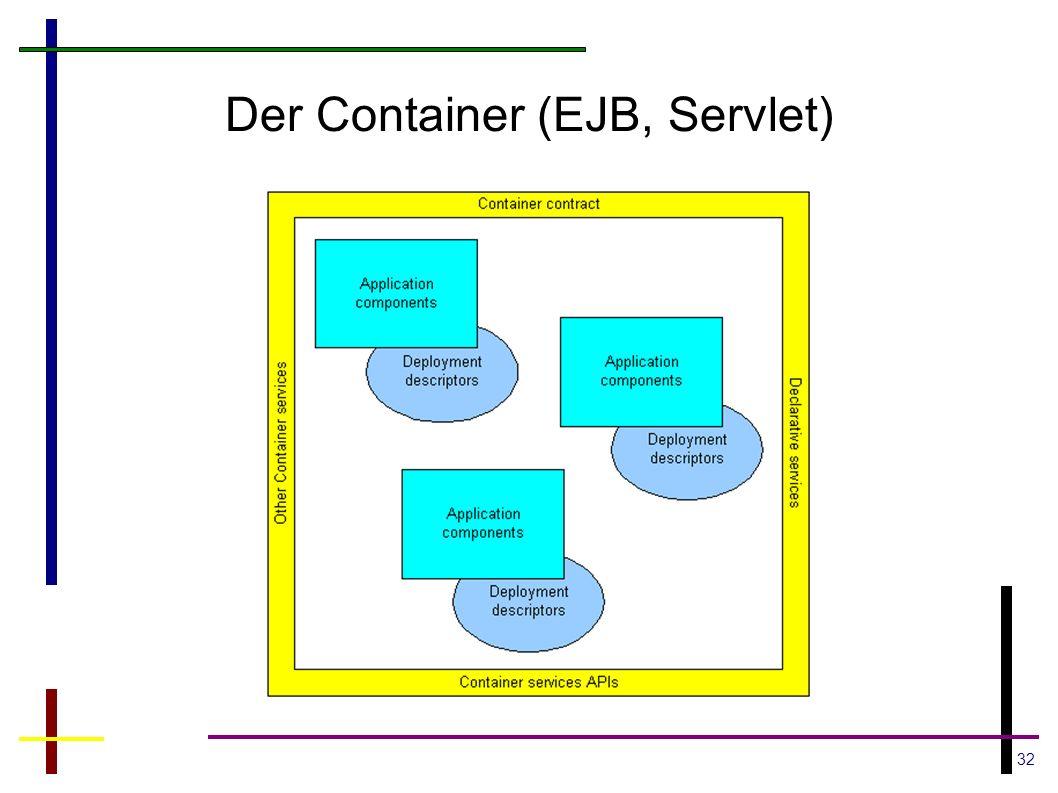 32 Der Container (EJB, Servlet)