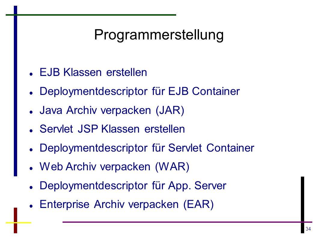 34 Programmerstellung EJB Klassen erstellen Deploymentdescriptor für EJB Container Java Archiv verpacken (JAR) Servlet JSP Klassen erstellen Deploymen