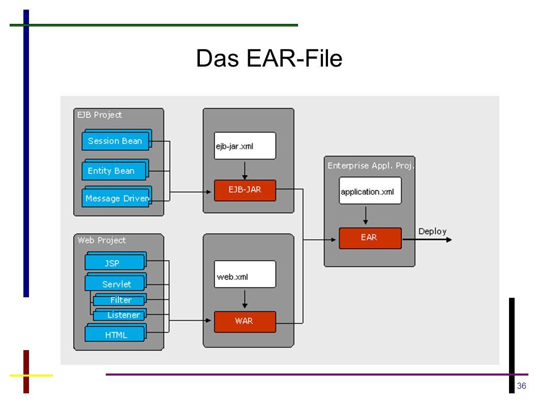 36 Das EAR-File