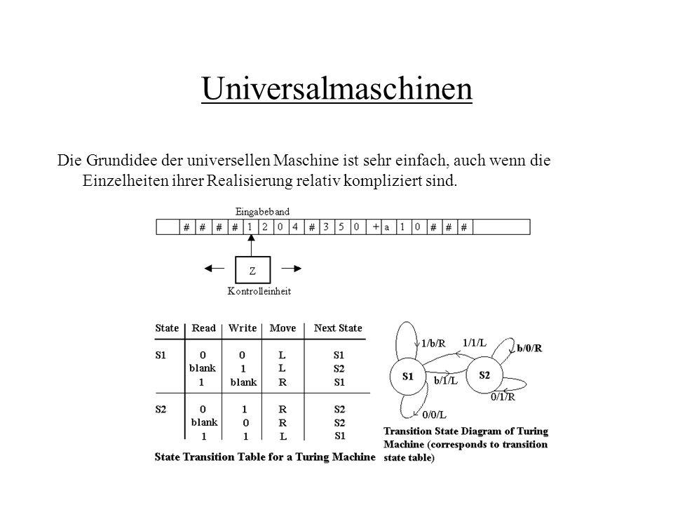 Universalmaschinen Idee: -Man codiert eine Liste von Befehlen für eine beliebige Turing-Maschine T als Folge von 0- 1- Zeichen.
