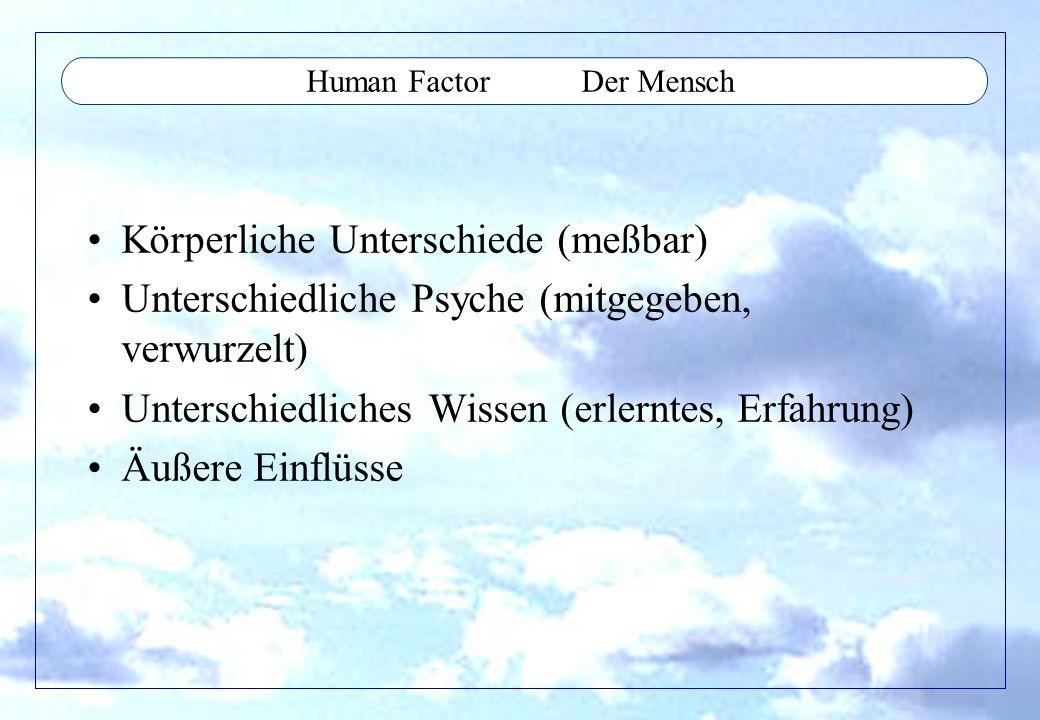 Human Factor Der Mensch Körperliche Unterschiede (meßbar) Unterschiedliche Psyche (mitgegeben, verwurzelt) Unterschiedliches Wissen (erlerntes, Erfahr