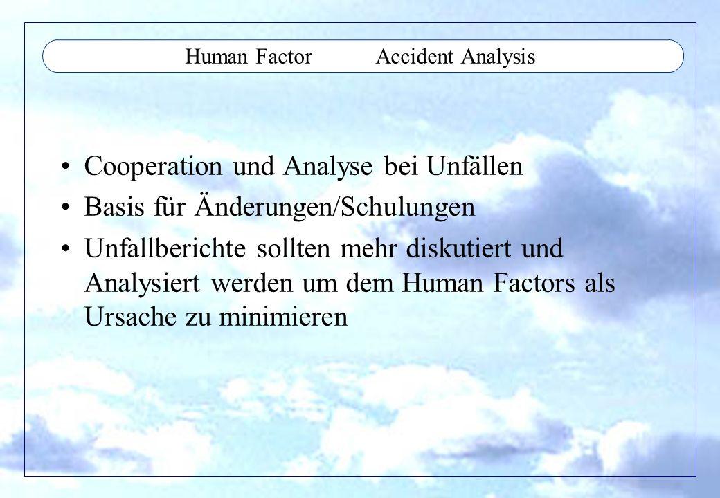 Human Factor Accident Analysis Cooperation und Analyse bei Unfällen Basis für Änderungen/Schulungen Unfallberichte sollten mehr diskutiert und Analysi