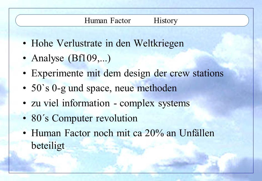Human Factor History Hohe Verlustrate in den Weltkriegen Analyse (Bf109,...) Experimente mit dem design der crew stations 50`s 0-g und space, neue met