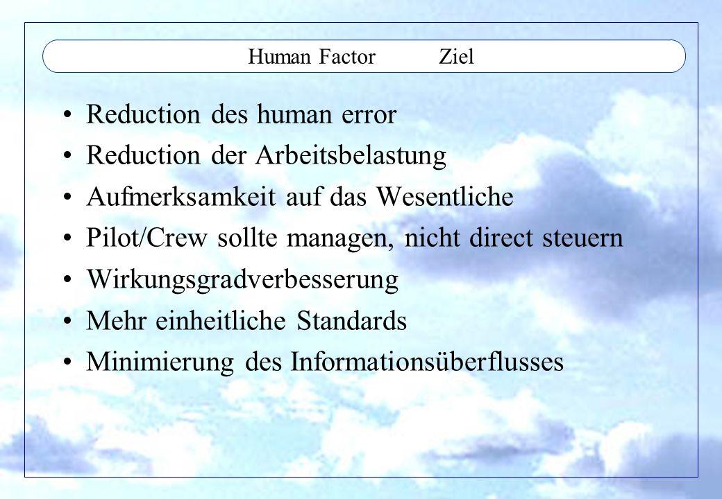 Human Factor Ziel Reduction des human error Reduction der Arbeitsbelastung Aufmerksamkeit auf das Wesentliche Pilot/Crew sollte managen, nicht direct