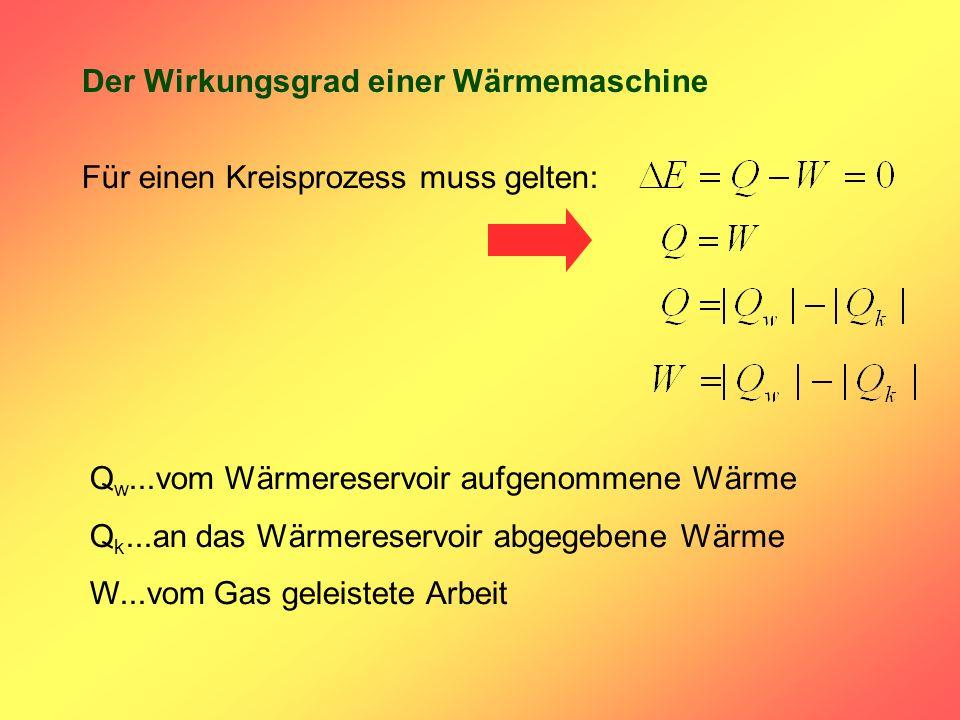 Für einen Kreisprozess muss gelten: Der Wirkungsgrad einer Wärmemaschine Q w...vom Wärmereservoir aufgenommene Wärme Q k...an das Wärmereservoir abgegebene Wärme W...vom Gas geleistete Arbeit