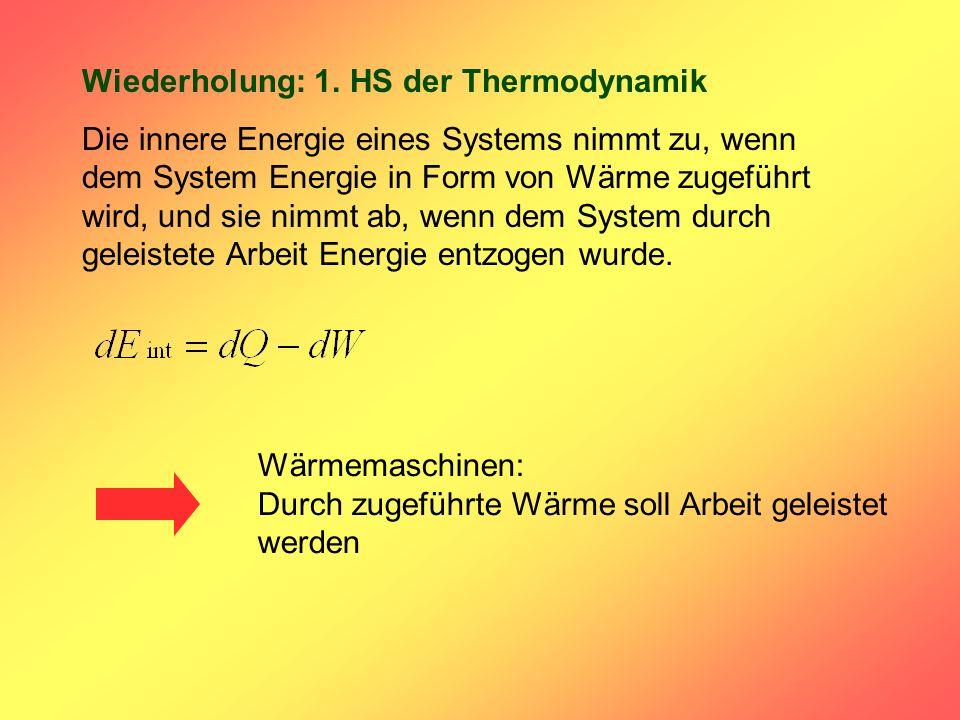 Wiederholung: 1. HS der Thermodynamik Die innere Energie eines Systems nimmt zu, wenn dem System Energie in Form von Wärme zugeführt wird, und sie nim