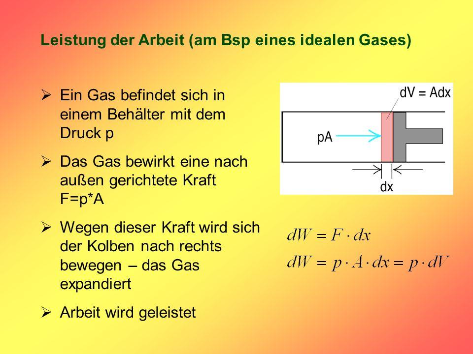 Leistung der Arbeit (am Bsp eines idealen Gases) Ein Gas befindet sich in einem Behälter mit dem Druck p Das Gas bewirkt eine nach außen gerichtete Kraft F=p*A Wegen dieser Kraft wird sich der Kolben nach rechts bewegen – das Gas expandiert Arbeit wird geleistet