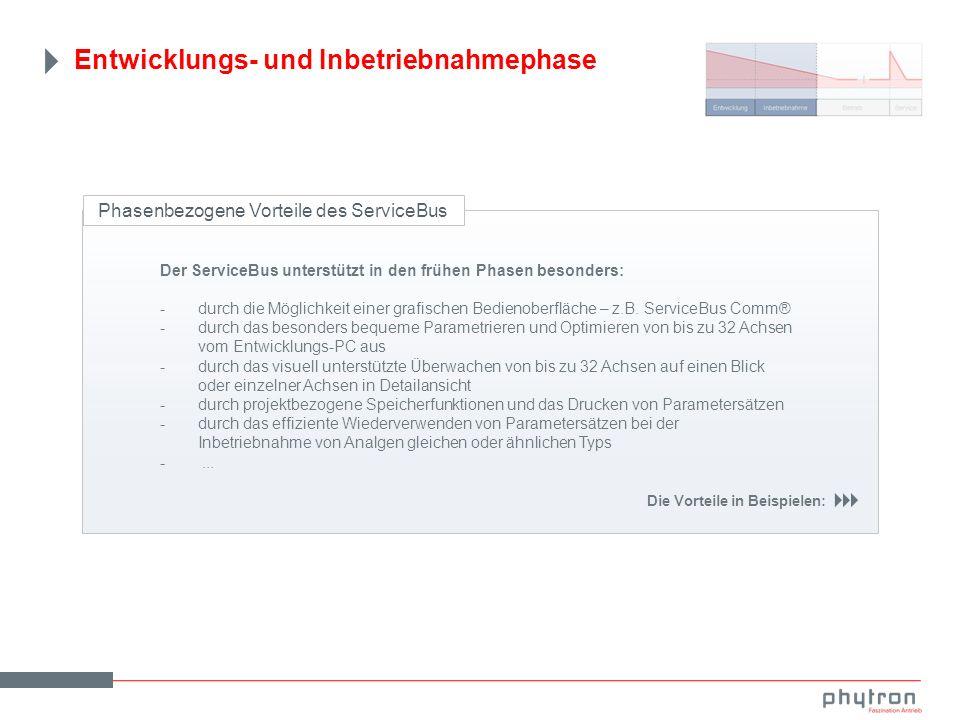 Entwicklungs- und Inbetriebnahmephase Der ServiceBus unterstützt in den frühen Phasen besonders: -durch die Möglichkeit einer grafischen Bedienoberfläche – z.B.