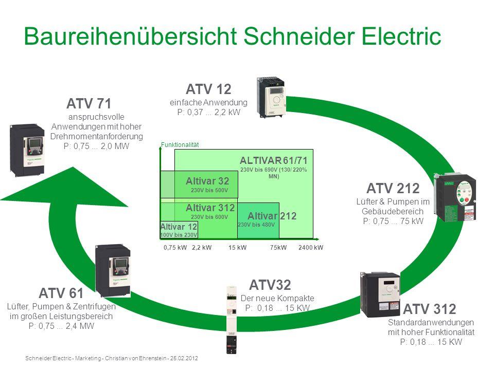Schneider Electric- Marketing - Christian von Ehrenstein - 25.02.2012 Baureihenübersicht Schneider Electric ATV 12 einfache Anwendung P: 0,37... 2,2 k