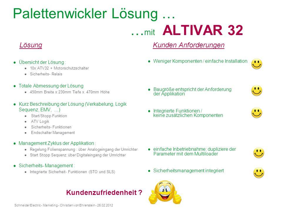 Schneider Electric- Marketing - Christian von Ehrenstein - 25.02.2012 Übersicht der Lösung : 10x ATV32 + Motorschutzschalter Sicherheits- Relais Total