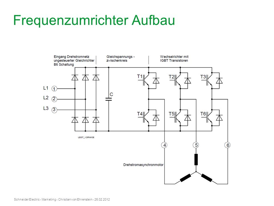 Schneider Electric- Marketing - Christian von Ehrenstein - 25.02.2012 Frequenzumrichter Aufbau