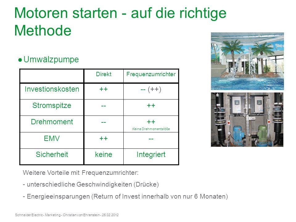 Schneider Electric- Marketing - Christian von Ehrenstein - 25.02.2012 Motoren starten - auf die richtige Methode DirektFrequenzumrichter Investionskos