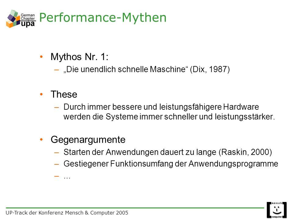 UP-Track der Konferenz Mensch & Computer 2005 Performance-Mythen Mythos Nr.