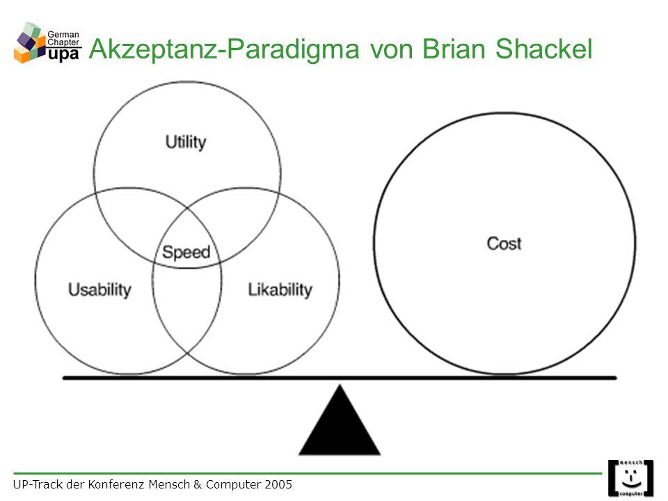 UP-Track der Konferenz Mensch & Computer 2005 Akzeptanz-Paradigma von Brian Shackel