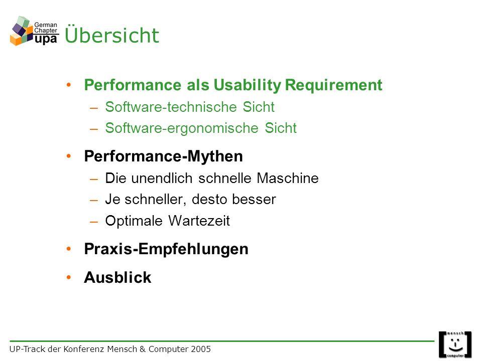 UP-Track der Konferenz Mensch & Computer 2005 Übersicht Performance als Usability Requirement –Software-technische Sicht –Software-ergonomische Sicht Performance-Mythen –Die unendlich schnelle Maschine –Je schneller, desto besser –Optimale Wartezeit Praxis-Empfehlungen Ausblick