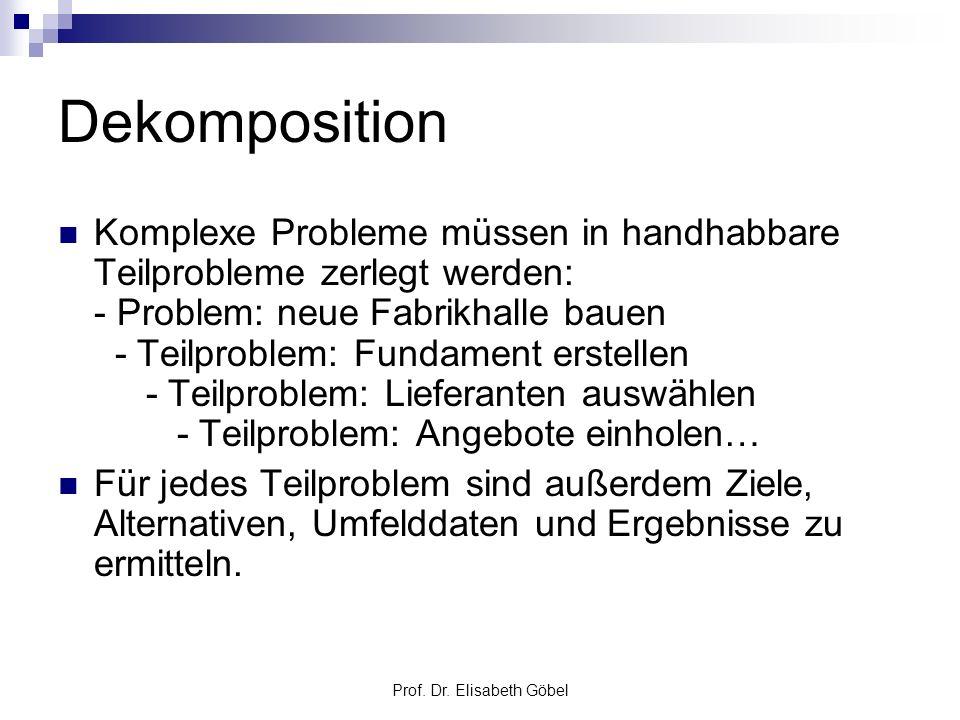 Prof. Dr. Elisabeth Göbel Dekomposition Komplexe Probleme müssen in handhabbare Teilprobleme zerlegt werden: - Problem: neue Fabrikhalle bauen - Teilp