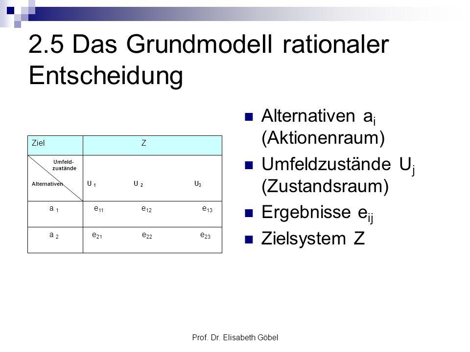 Prof. Dr. Elisabeth Göbel 2.5 Das Grundmodell rationaler Entscheidung Alternativen a i (Aktionenraum) Umfeldzustände U j (Zustandsraum) Ergebnisse e i