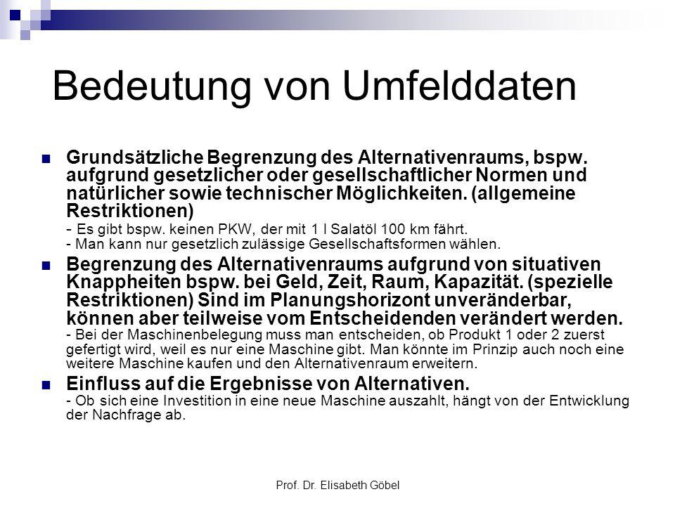 Prof. Dr. Elisabeth Göbel Bedeutung von Umfelddaten Grundsätzliche Begrenzung des Alternativenraums, bspw. aufgrund gesetzlicher oder gesellschaftlich