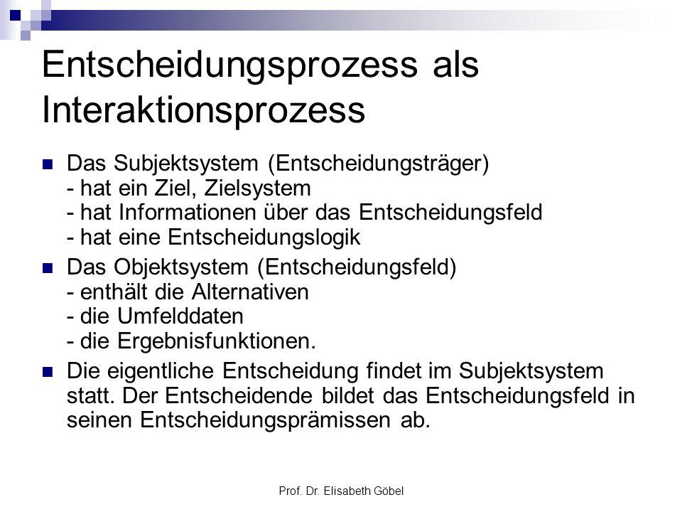 Prof. Dr. Elisabeth Göbel Entscheidungsprozess als Interaktionsprozess Das Subjektsystem (Entscheidungsträger) - hat ein Ziel, Zielsystem - hat Inform