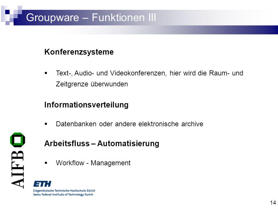 14 Groupware – Funktionen III Konferenzsysteme Text-, Audio- und Videokonferenzen, hier wird die Raum- und Zeitgrenze überwunden Informationsverteilun
