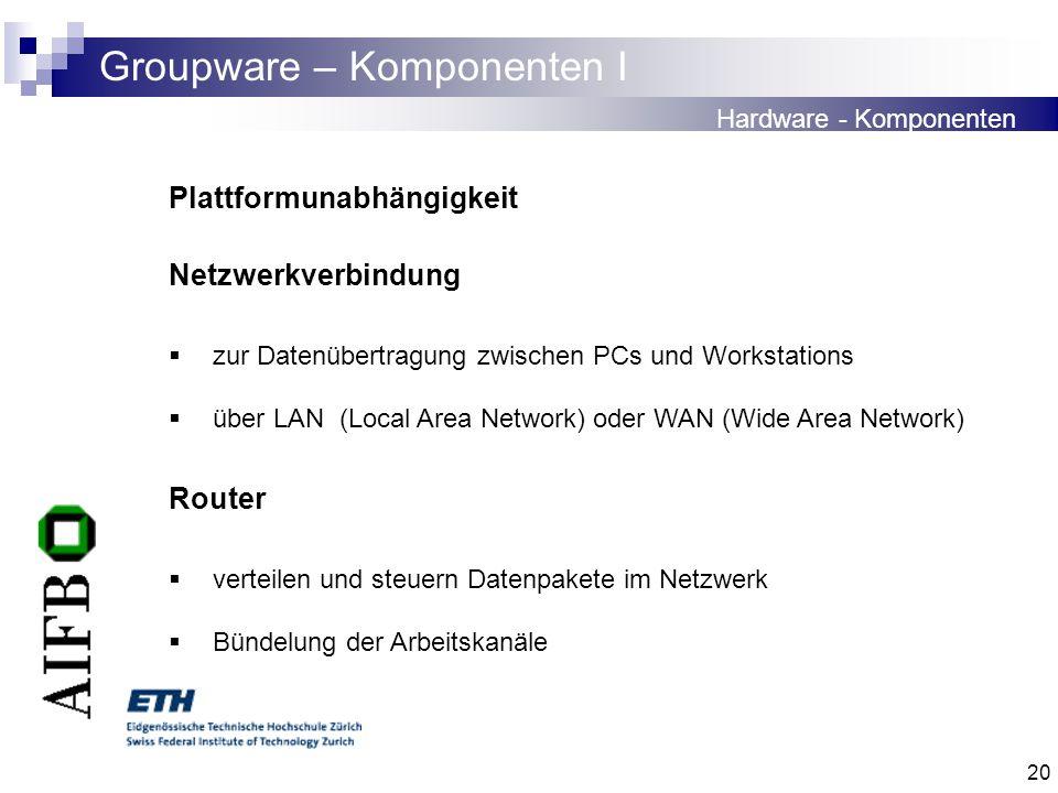 20 Groupware – Komponenten I Hardware - Komponenten Plattformunabhängigkeit Netzwerkverbindung zur Datenübertragung zwischen PCs und Workstations über