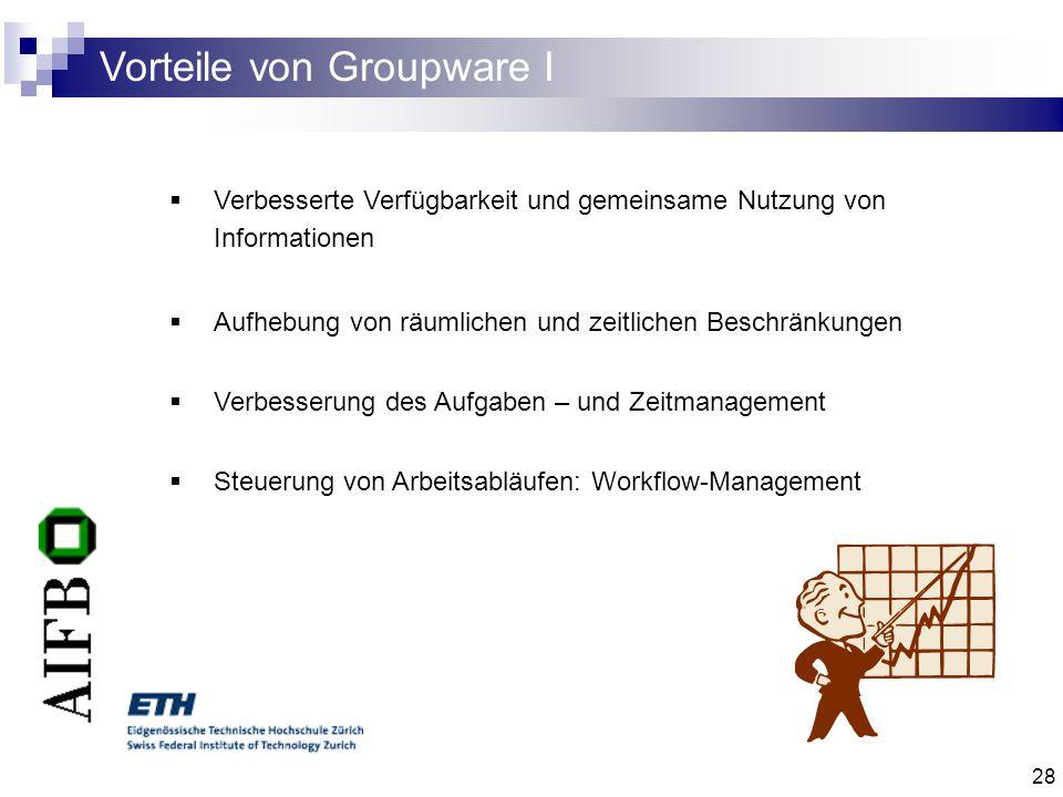 28 Vorteile von Groupware I Verbesserte Verfügbarkeit und gemeinsame Nutzung von Informationen Aufhebung von räumlichen und zeitlichen Beschränkungen