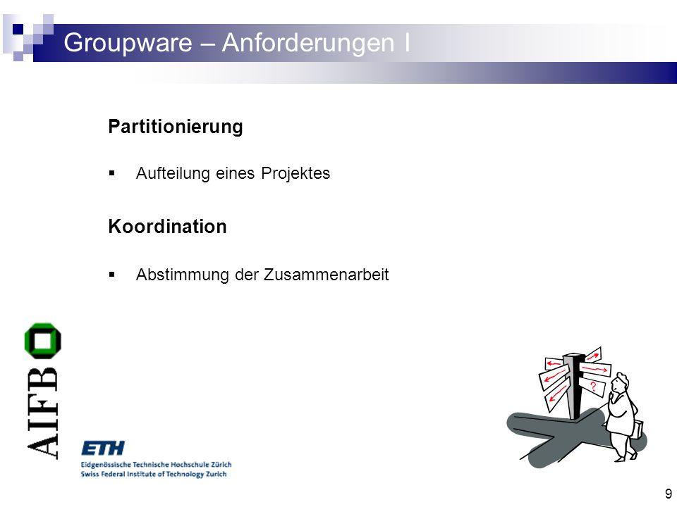 20 Groupware – Komponenten I Hardware - Komponenten Plattformunabhängigkeit Netzwerkverbindung zur Datenübertragung zwischen PCs und Workstations über LAN (Local Area Network) oder WAN (Wide Area Network) Router verteilen und steuern Datenpakete im Netzwerk Bündelung der Arbeitskanäle