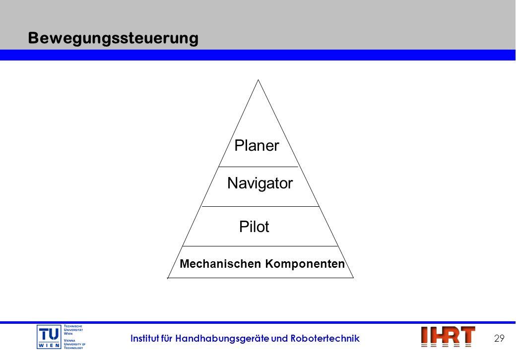 Institut für Handhabungsgeräte und Robotertechnik 29 Bewegungssteuerung Mechanischen Komponenten Pilot Navigator Planer