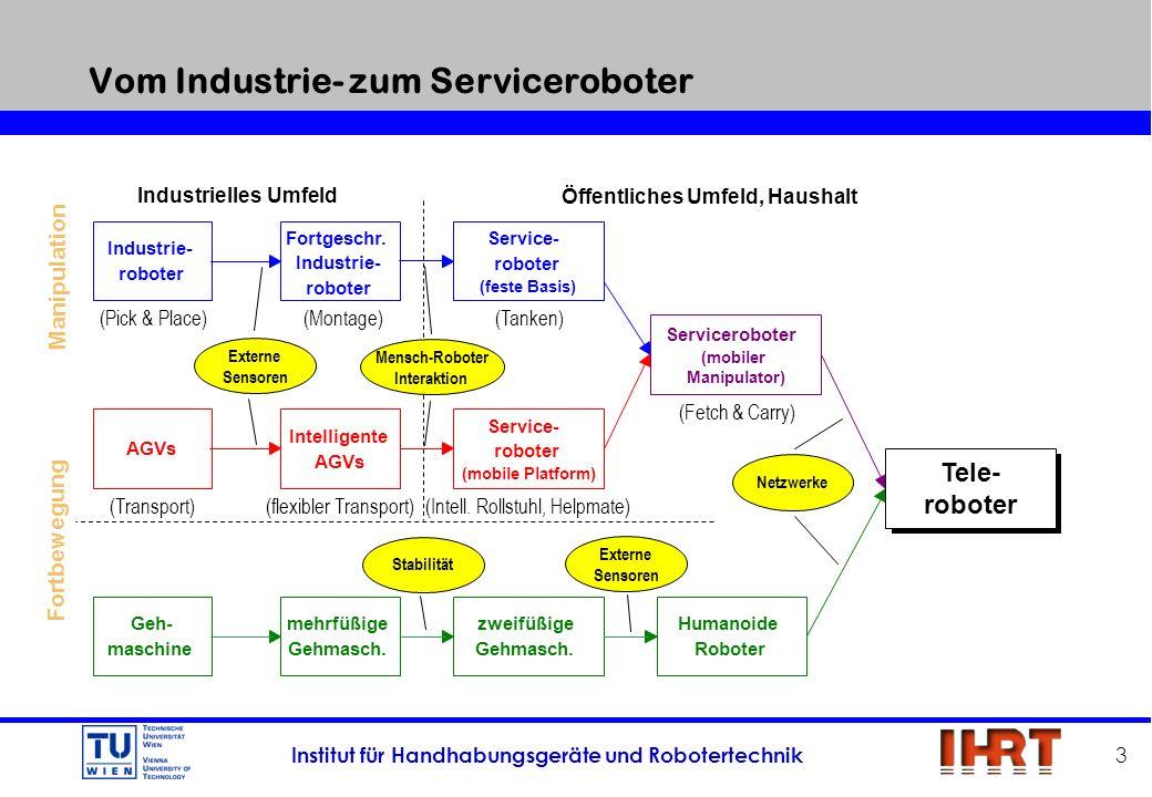 Institut für Handhabungsgeräte und Robotertechnik 3 Vom Industrie- zum Serviceroboter Industrie- roboter Fortgeschr. Industrie- roboter Service- robot