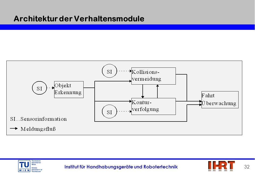 Institut für Handhabungsgeräte und Robotertechnik 32 Architektur der Verhaltensmodule