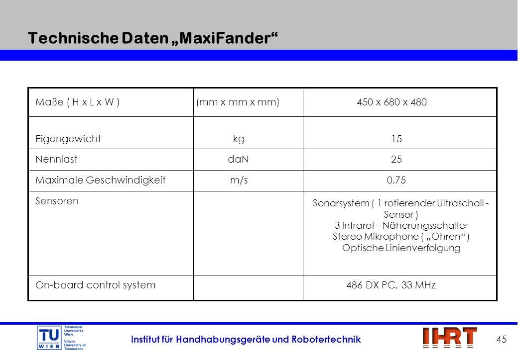 Institut für Handhabungsgeräte und Robotertechnik 45 Technische Daten MaxiFander Maße ( H x L x W )(mm x mm x mm)450 x 680 x 480 Eigengewichtkg15 Nenn