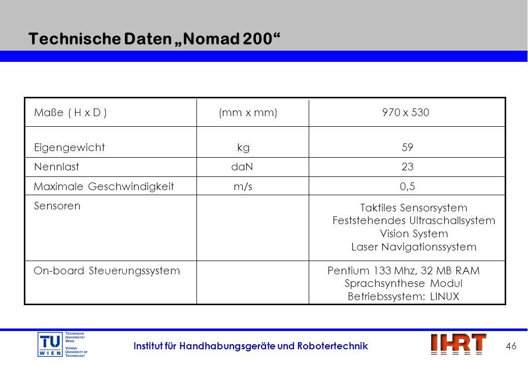 Institut für Handhabungsgeräte und Robotertechnik 46 Technische Daten Nomad 200 Maße ( H x D )(mm x mm)970 x 530 Eigengewichtkg59 NennlastdaN23 Maxima