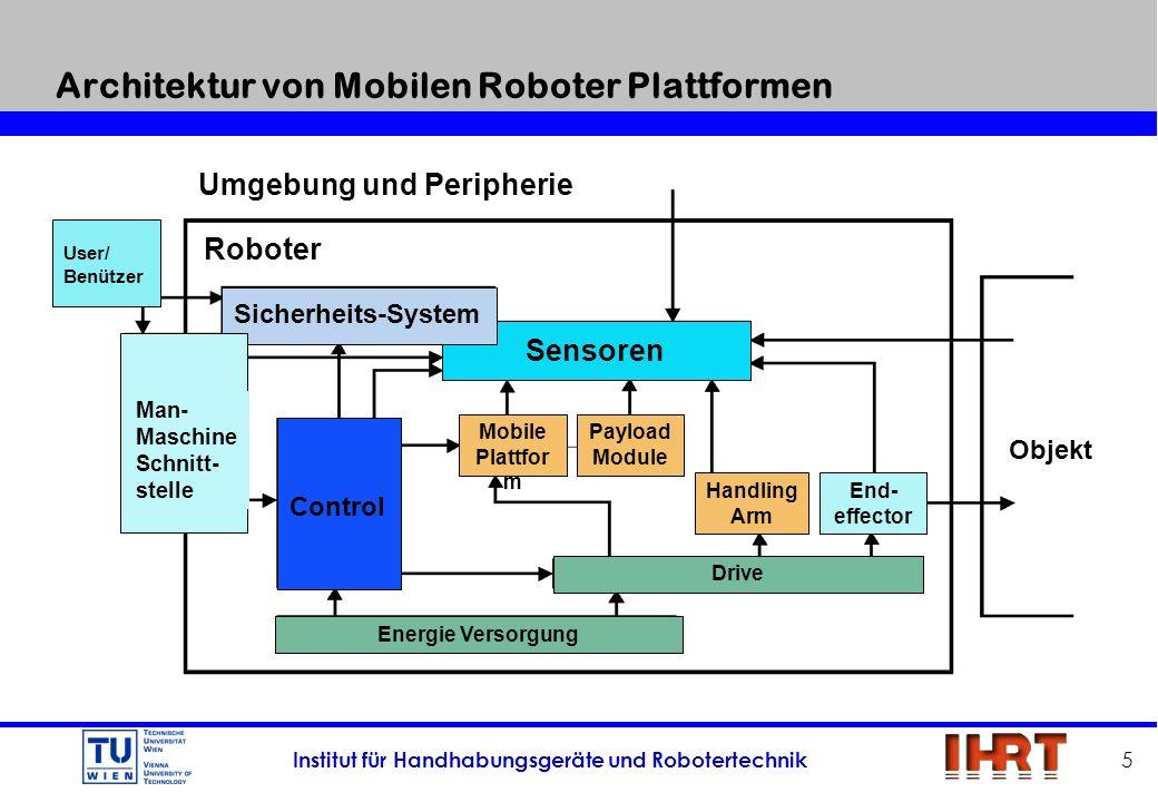 Institut für Handhabungsgeräte und Robotertechnik 5 Architektur von Mobilen Roboter Plattformen Umgebung und Peripherie Roboter User/ Benützer Control