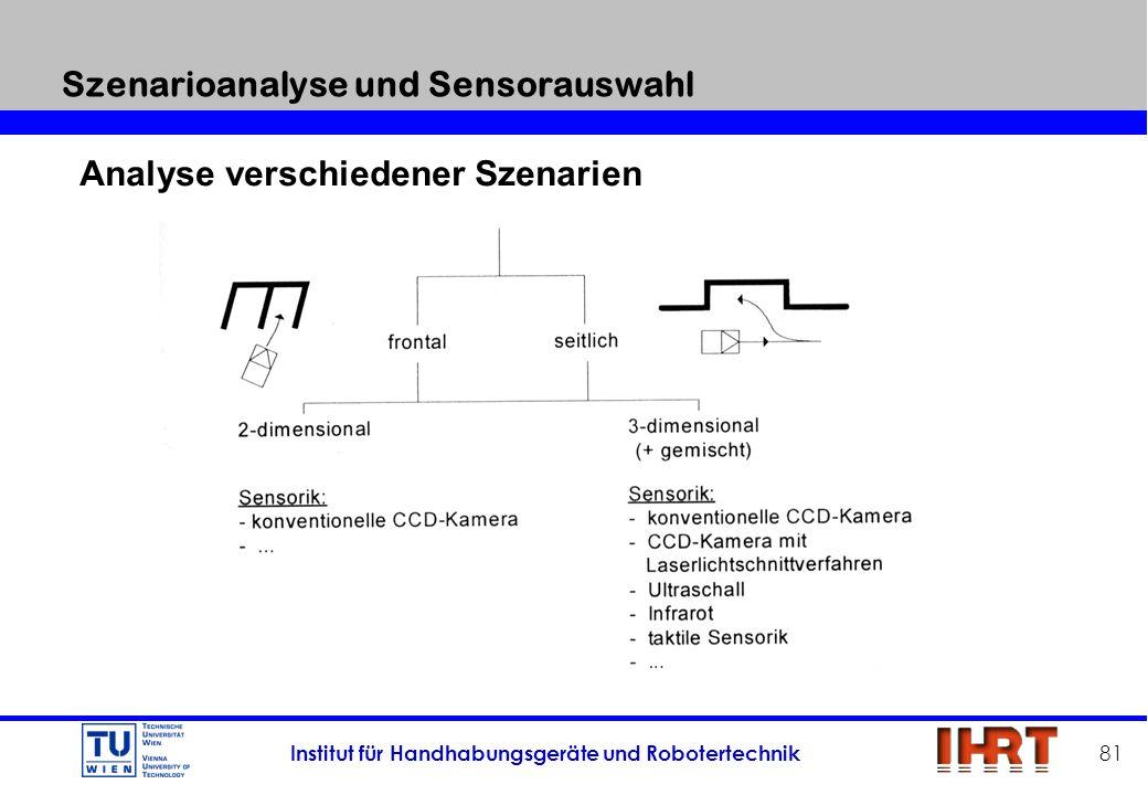 Institut für Handhabungsgeräte und Robotertechnik 81 Szenarioanalyse und Sensorauswahl Analyse verschiedener Szenarien