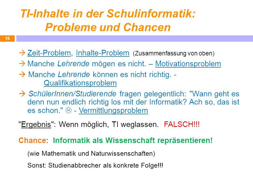 TI-Inhalte in der Schulinformatik: Probleme und Chancen Zeit-Problem, Inhalte-Problem (Zusammenfassung von oben) Manche Lehrende mögen es nicht. – Mot