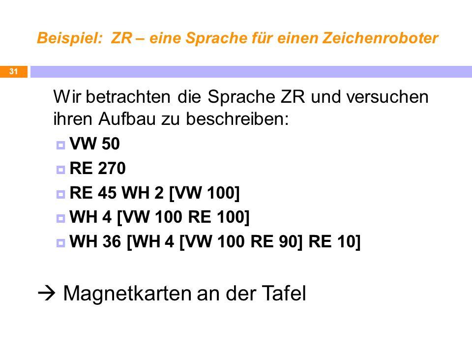 Beispiel: ZR – eine Sprache für einen Zeichenroboter Wir betrachten die Sprache ZR und versuchen ihren Aufbau zu beschreiben: VW 50 RE 270 RE 45 WH 2