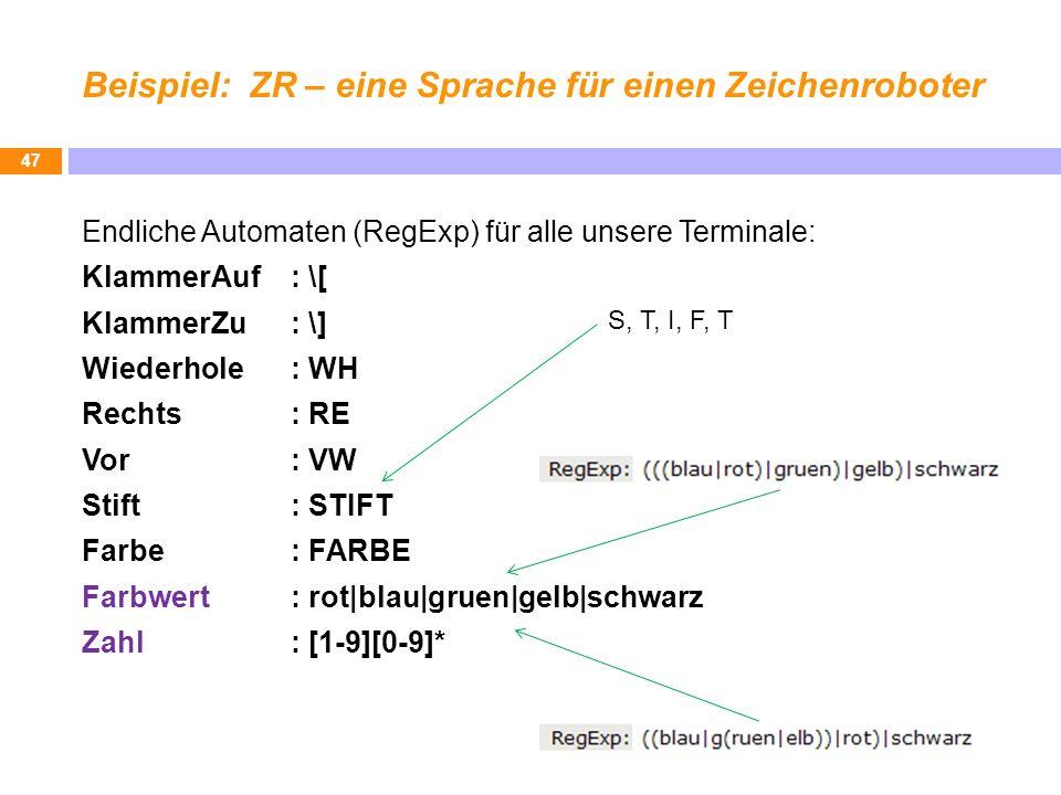 Beispiel: ZR – eine Sprache für einen Zeichenroboter Endliche Automaten (RegExp) für alle unsere Terminale: KlammerAuf: \[ KlammerZu: \] Wiederhole: W