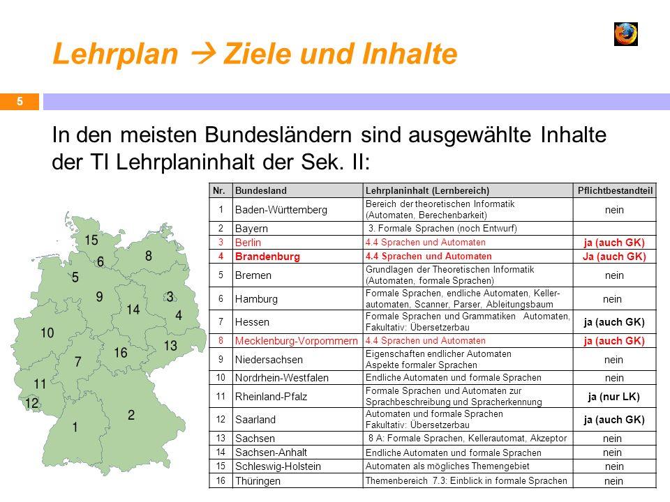 Lehrplan Ziele und Inhalte 5 Nr. Bundesland Lehrplaninhalt (Lernbereich)Pflichtbestandteil 1 Baden-Württemberg Bereich der theoretischen Informatik (A