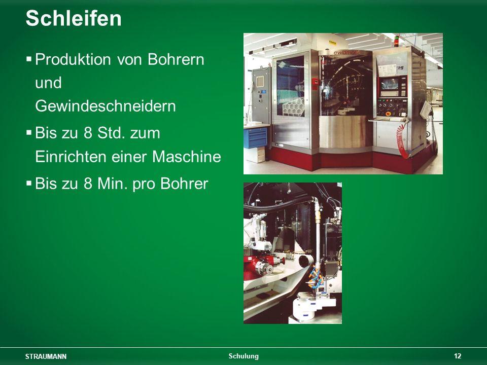 STRAUMANN 12 Schulung Schleifen Produktion von Bohrern und Gewindeschneidern Bis zu 8 Std.